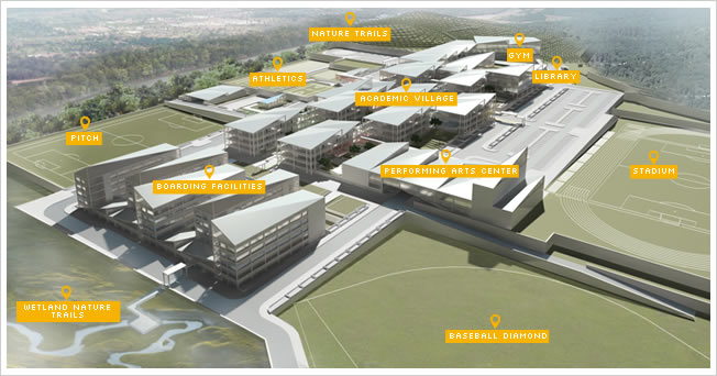Example K12 - Temporary and New Campus